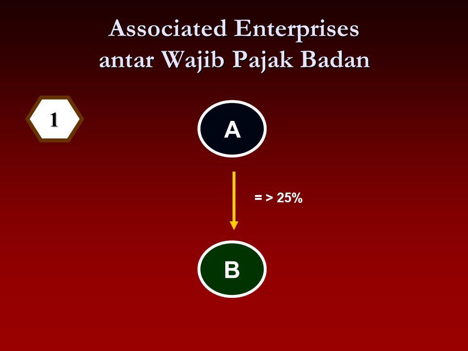 Associated Enterprises antar Wajib Pajak Badan A B = > 25% 1
