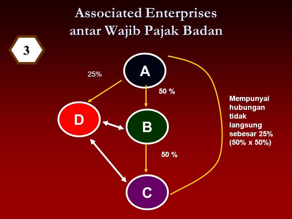 Associated Enterprises antar Wajib Pajak Badan A B 50 % C D 25% 3 Mempunyai hubungan tidak langsung sebesar 25% (50% x 50%)