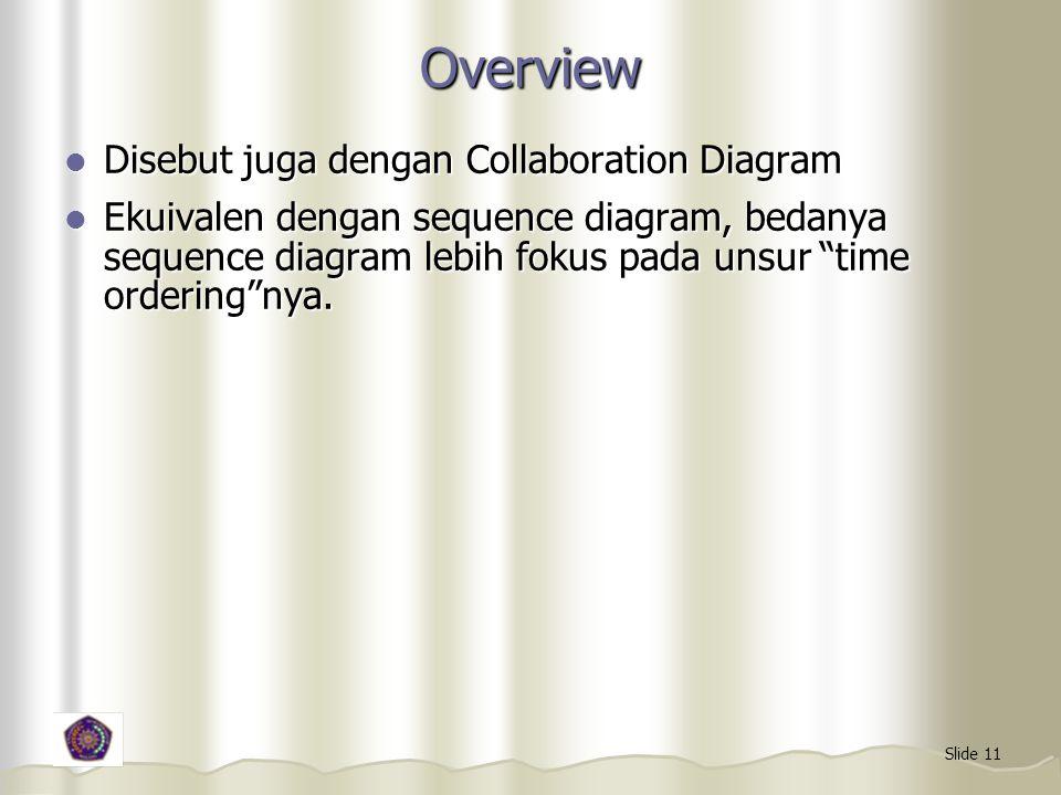 Slide 11 Overview Disebut juga dengan Collaboration Diagram Disebut juga dengan Collaboration Diagram Ekuivalen dengan sequence diagram, bedanya sequence diagram lebih fokus pada unsur time ordering nya.
