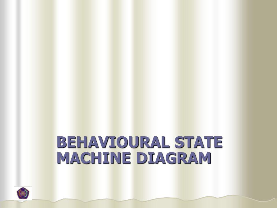 BEHAVIOURAL STATE MACHINE DIAGRAM