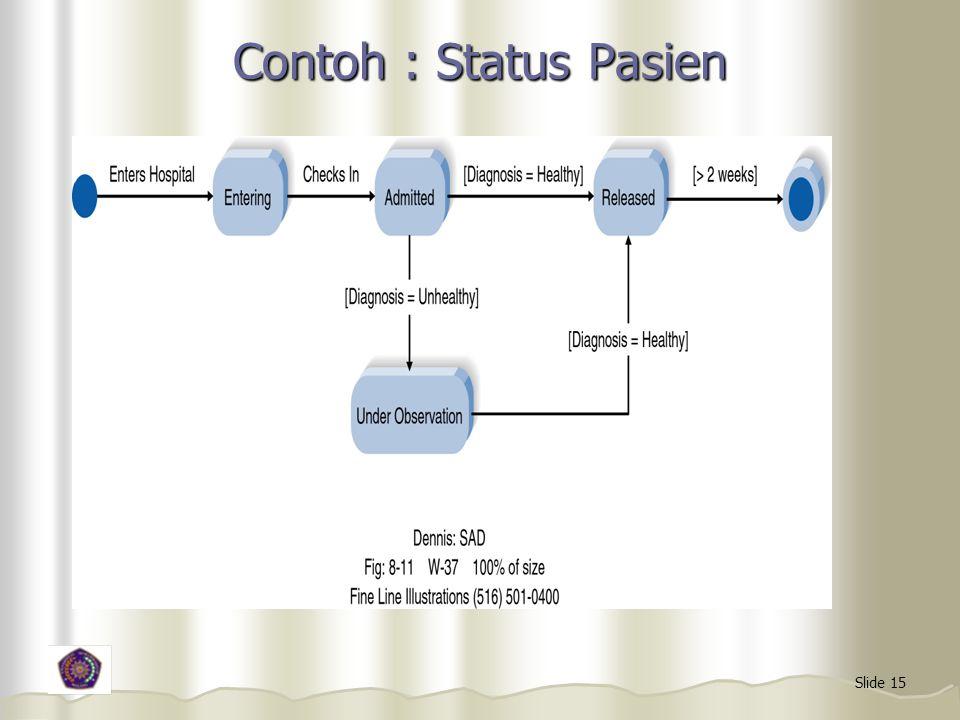 Slide 15 Contoh : Status Pasien