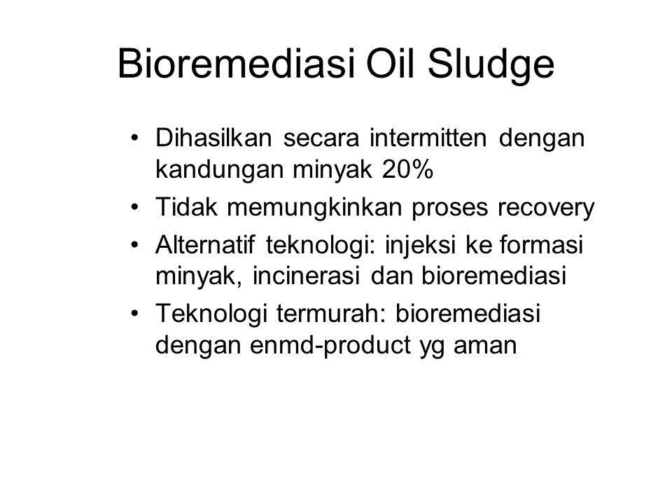 Bioremediasi Oil Sludge Dihasilkan secara intermitten dengan kandungan minyak 20% Tidak memungkinkan proses recovery Alternatif teknologi: injeksi ke