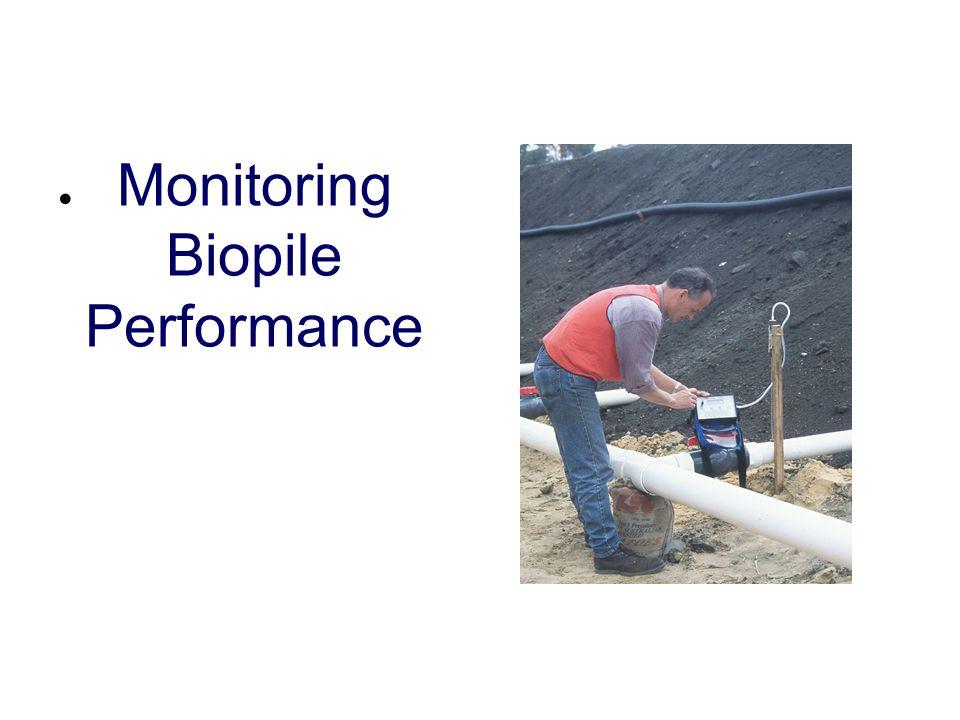 Monitoring Biopile Performance