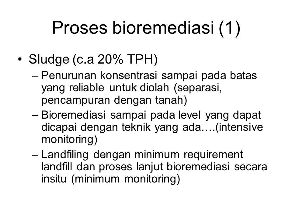 Proses bioremediasi (1) Sludge (c.a 20% TPH) –Penurunan konsentrasi sampai pada batas yang reliable untuk diolah (separasi, pencampuran dengan tanah)
