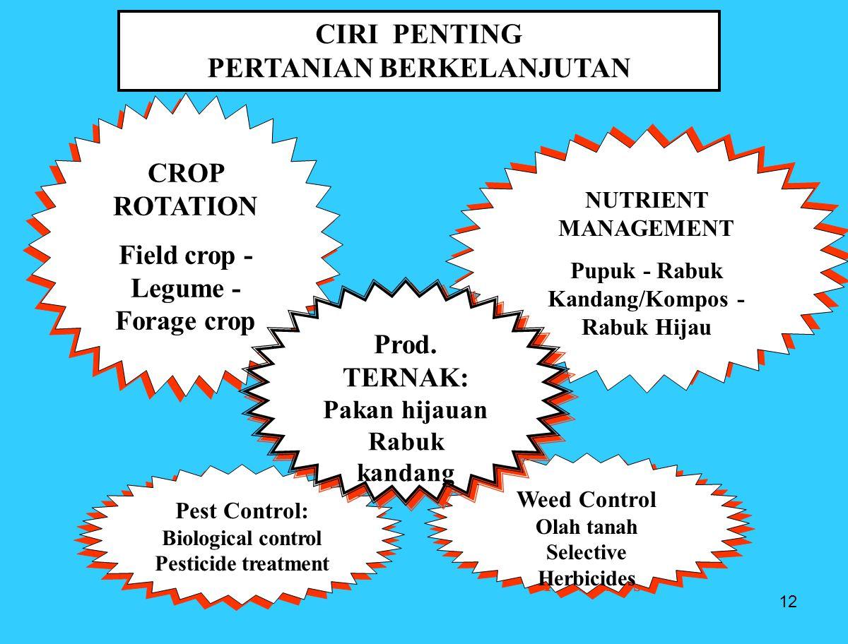 12 CIRI PENTING PERTANIAN BERKELANJUTAN CROP ROTATION Field crop - Legume - Forage crop CROP ROTATION Field crop - Legume - Forage crop NUTRIENT MANAGEMENT Pupuk - Rabuk Kandang/Kompos - Rabuk Hijau NUTRIENT MANAGEMENT Pupuk - Rabuk Kandang/Kompos - Rabuk Hijau Weed Control Olah tanah Selective Herbicides Weed Control Olah tanah Selective Herbicides Pest Control: Biological control Pesticide treatment Pest Control: Biological control Pesticide treatment Prod.