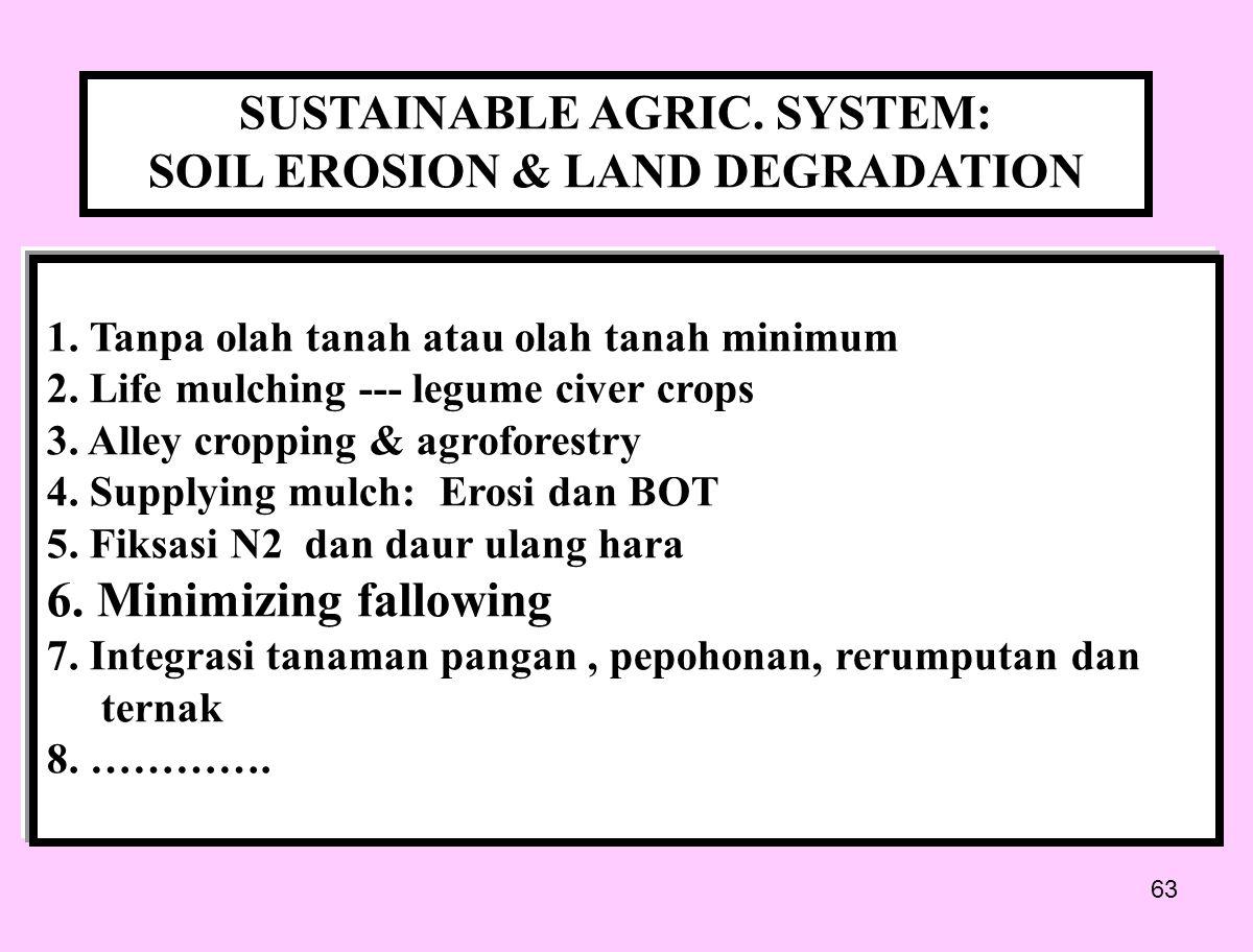 63 SUSTAINABLE AGRIC.SYSTEM: SOIL EROSION & LAND DEGRADATION 1.
