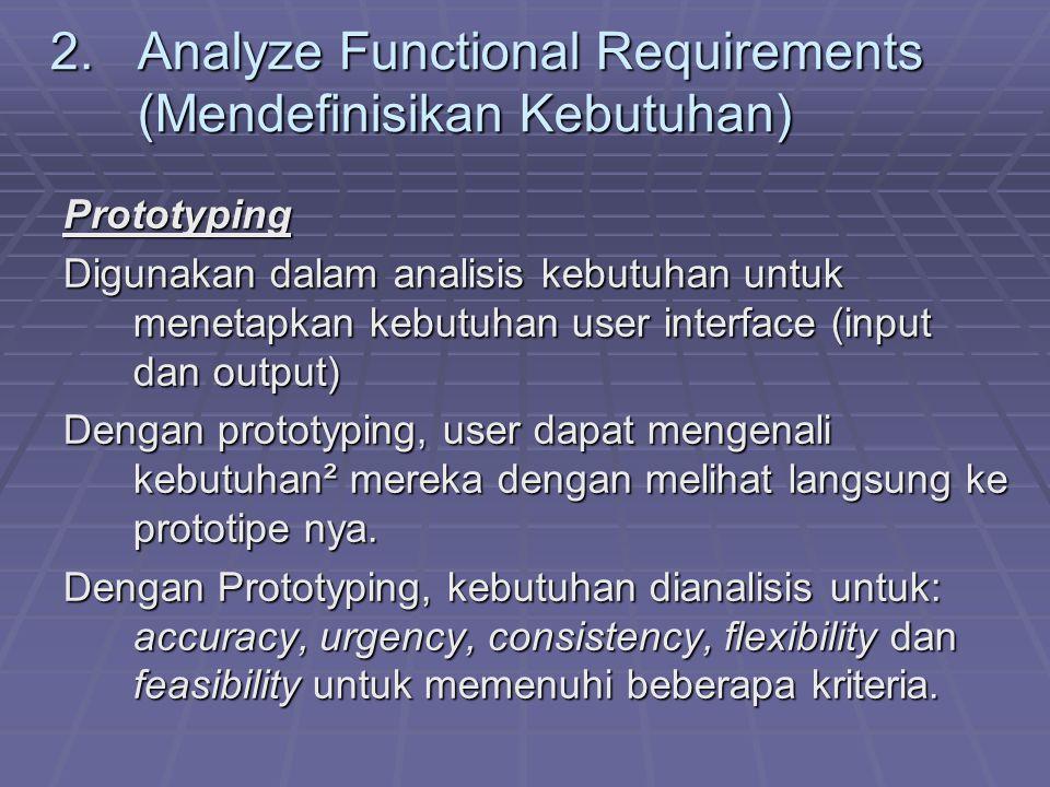 2.Analyze Functional Requirements (Mendefinisikan Kebutuhan) Prototyping Digunakan dalam analisis kebutuhan untuk menetapkan kebutuhan user interface