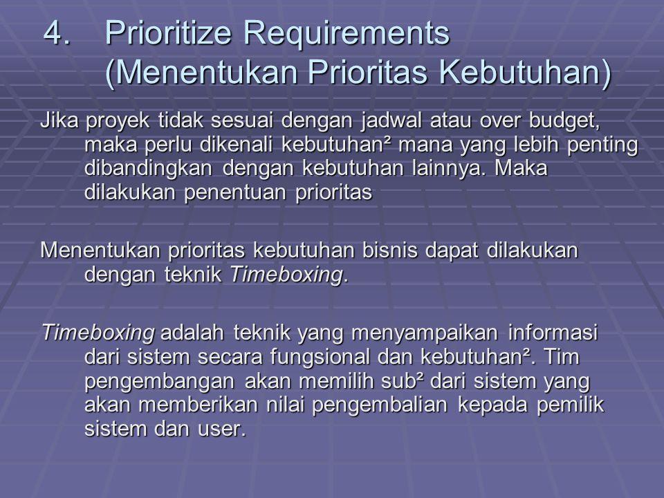 4.Prioritize Requirements (Menentukan Prioritas Kebutuhan) Jika proyek tidak sesuai dengan jadwal atau over budget, maka perlu dikenali kebutuhan² man