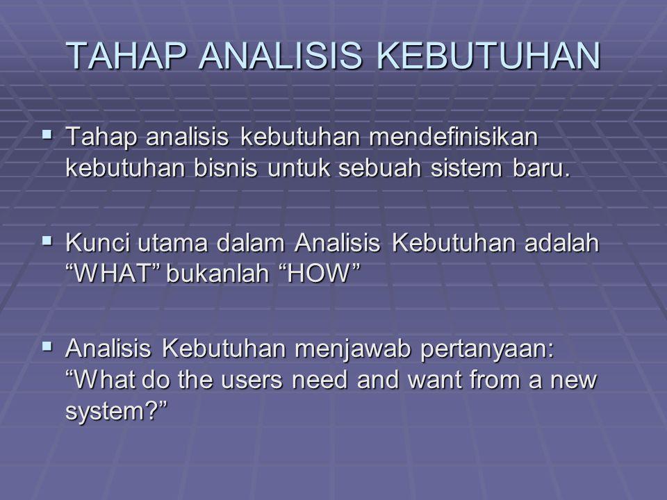 TAHAP ANALISIS KEBUTUHAN  Tahap analisis kebutuhan mendefinisikan kebutuhan bisnis untuk sebuah sistem baru.  Kunci utama dalam Analisis Kebutuhan a