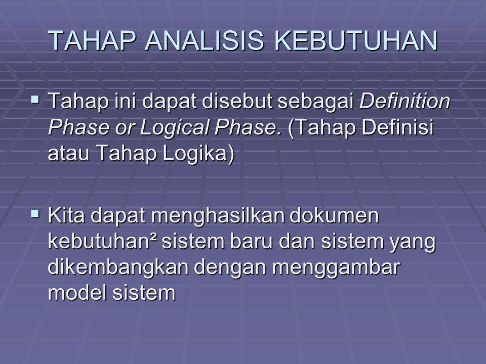 TAHAP ANALISIS KEBUTUHAN  Tahap ini dapat disebut sebagai Definition Phase or Logical Phase. (Tahap Definisi atau Tahap Logika)  Kita dapat menghasi
