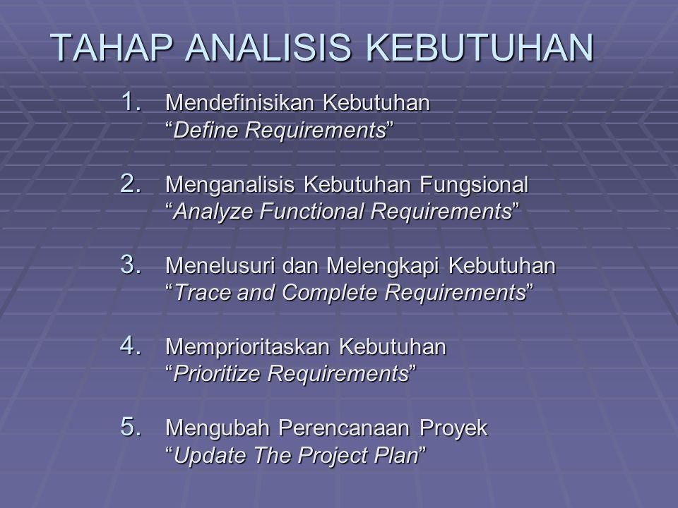 """1. Mendefinisikan Kebutuhan """"Define Requirements"""" 2. Menganalisis Kebutuhan Fungsional """"Analyze Functional Requirements"""" 3. Menelusuri dan Melengkapi"""