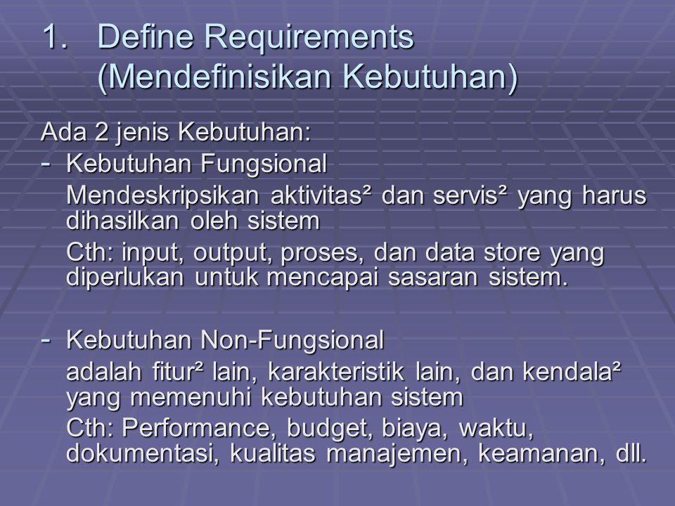 1.Define Requirements (Mendefinisikan Kebutuhan)  Tahap ini akan mengidentifikasi semua jenis kebutuhan, baik fungsional maupun non- fungsional  Sistem analis akan mengerjakan tugas pada tahapan ini dan mendokumentasikan hasilnya.