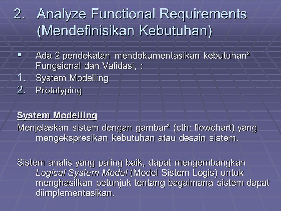 2.Analyze Functional Requirements (Mendefinisikan Kebutuhan)  Logical System Models menggambarkan APAKAH sistem itu atau APA yang harus dilakukan sistem tersebut – bukan bagaimana sistem akan diimplementasikan—  Secara teori, pada tahap ini, menggunakan Desain Logis dari sistem, tim proyek akan: -Memisahkan bisnis dari solusi teknis -Lebih menerima dan mempertimbangkan cara baru dan berbeda untuk meningkatkan proses bisnis -Mempertimbangkan secara berbeda, alternatif solusi teknis