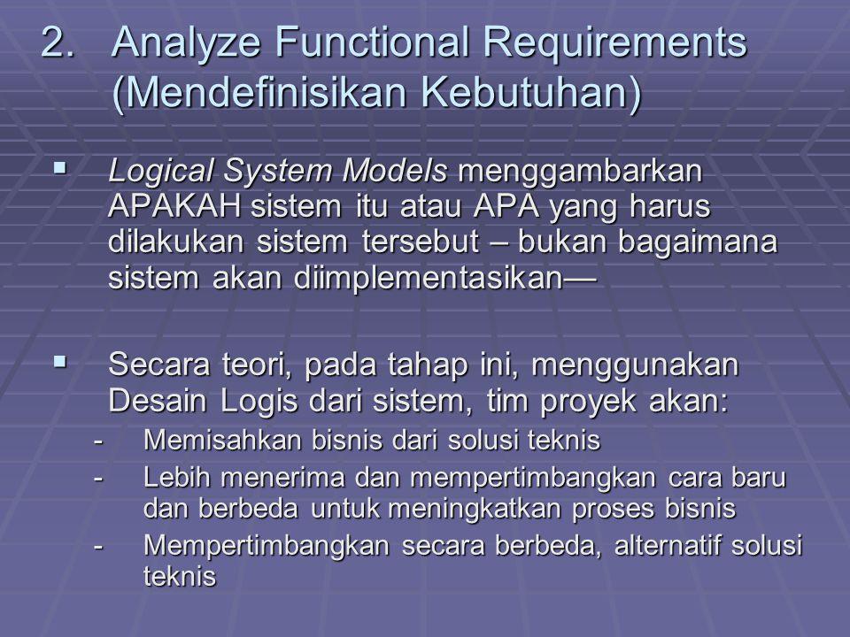 2.Analyze Functional Requirements (Mendefinisikan Kebutuhan) Prototyping Digunakan dalam analisis kebutuhan untuk menetapkan kebutuhan user interface (input dan output) Dengan prototyping, user dapat mengenali kebutuhan² mereka dengan melihat langsung ke prototipe nya.