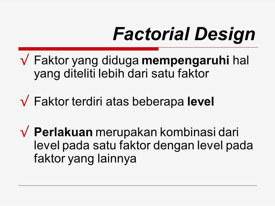 Factorial Design √ Faktor yang diduga mempengaruhi hal yang diteliti lebih dari satu faktor √ Faktor terdiri atas beberapa level √ Perlakuan merupakan kombinasi dari level pada satu faktor dengan level pada faktor yang lainnya