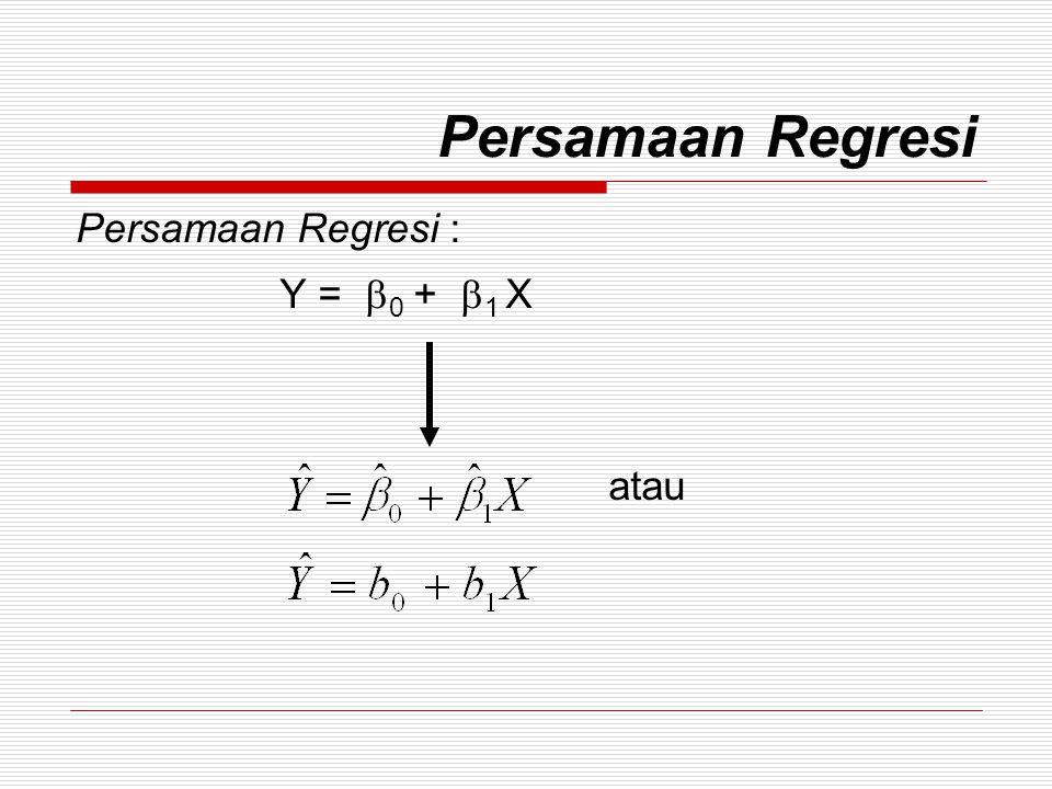 Persamaan Regresi Persamaan Regresi : Y =  0 +  1 X atau