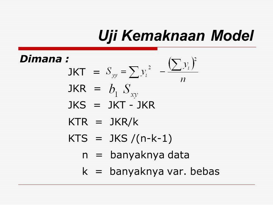 Uji Kemaknaan Model Dimana : JKT = JKR = JKS = JKT - JKR KTR = JKR/k KTS = JKS /(n-k-1) n = banyaknya data k = banyaknya var.