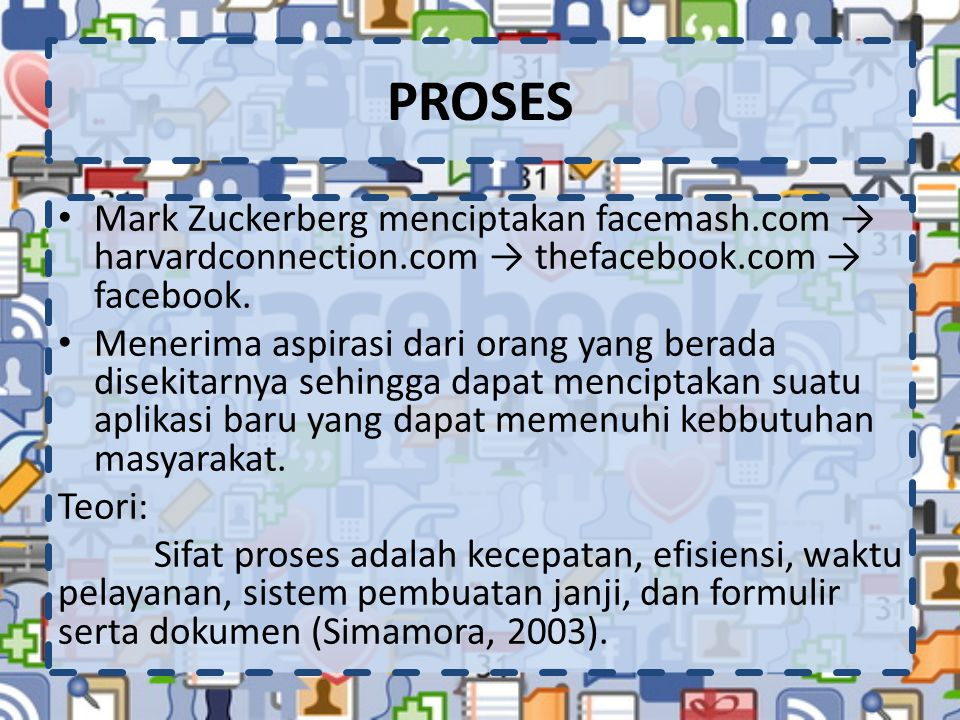 Mark Zuckerberg menciptakan facemash.com → harvardconnection.com → thefacebook.com → facebook.