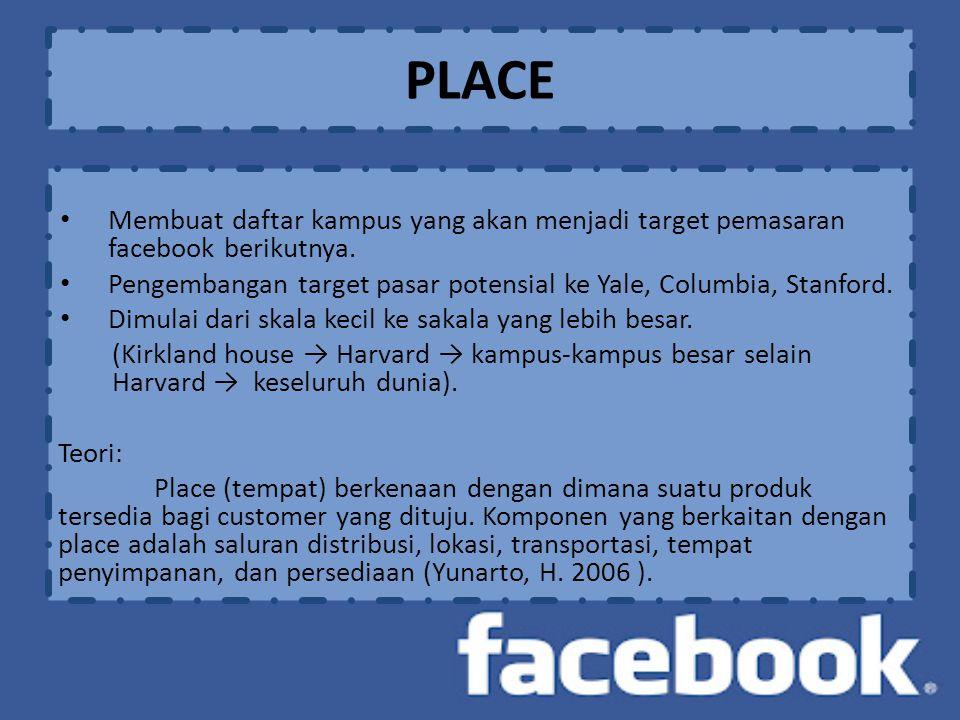 Membuat daftar kampus yang akan menjadi target pemasaran facebook berikutnya.
