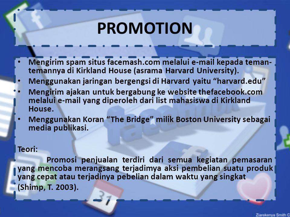 Mengirim spam situs facemash.com melalui e-mail kepada teman- temannya di Kirkland House (asrama Harvard University).