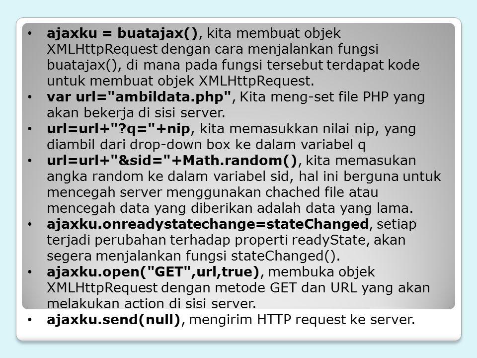 ajaxku = buatajax(), kita membuat objek XMLHttpRequest dengan cara menjalankan fungsi buatajax(), di mana pada fungsi tersebut terdapat kode untuk mem