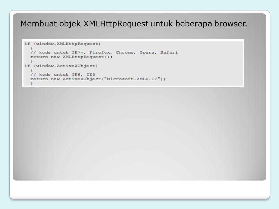 XMLHttpRequest Methods 1.abort() : menghentikan request yang sedang berjalan.