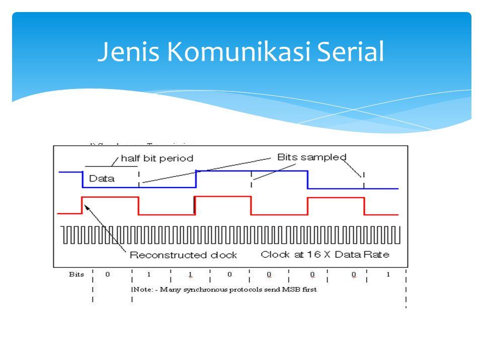  Synchronous  Clock dikirimkan bersama dengan data serial, tetapi clock dibangkitkan sendiri-sendiri baik disisi penerima maupun disisi pengirim  Asynchronous  tidak diperlukan clock, karena data dikirimkan dengan kecepatan tertentu yang sama baik pada pengirim maupun pada penerima Jenis Komunikasi Serial