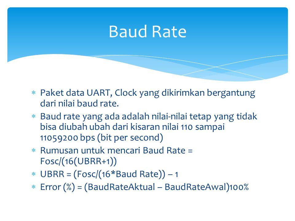  Paket data UART, Clock yang dikirimkan bergantung dari nilai baud rate.