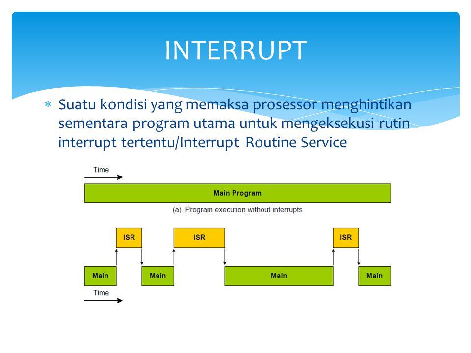  Suatu kondisi yang memaksa prosessor menghintikan sementara program utama untuk mengeksekusi rutin interrupt tertentu/Interrupt Routine Service INTERRUPT