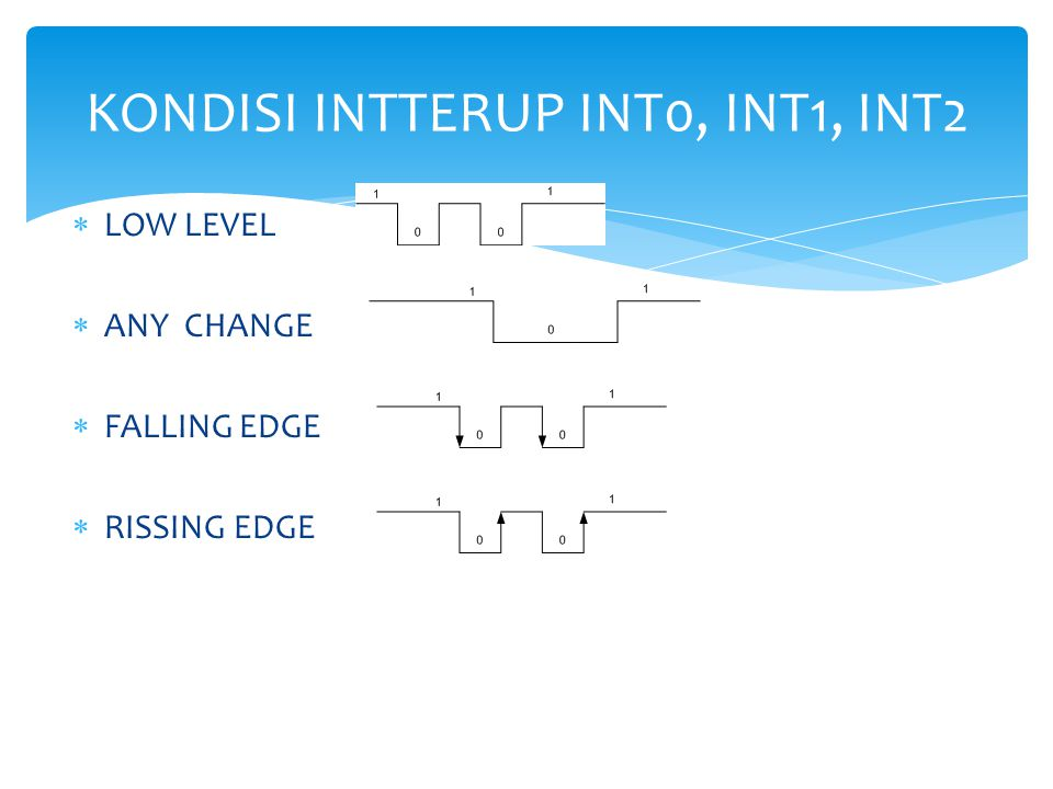  LOW LEVEL  ANY CHANGE  FALLING EDGE  RISSING EDGE KONDISI INTTERUP INT0, INT1, INT2
