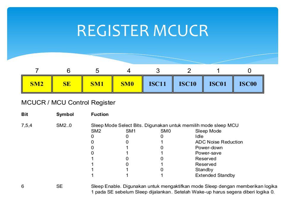 REGISTER MCUCR