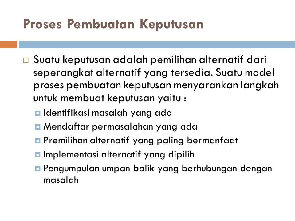 Kondisi Pembuatan Keputusan  Umumnya terdapat tiga kondisi yang berbeda di mana keputusan dibuat.