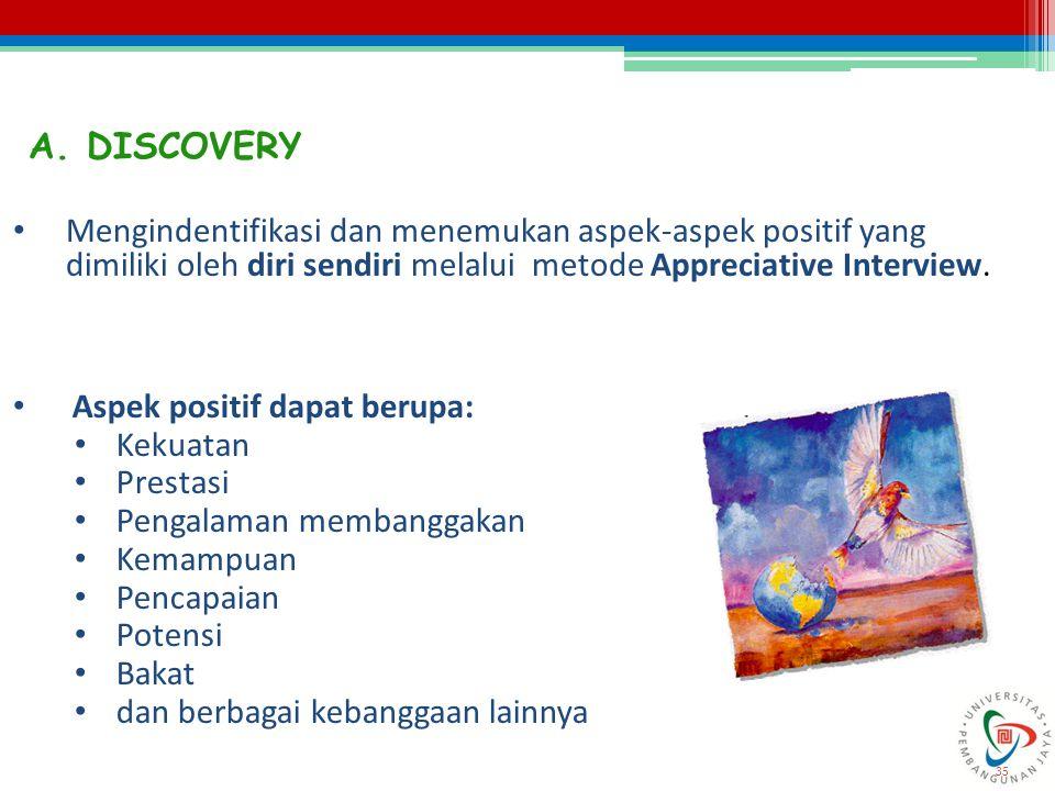 35 A. DISCOVERY Mengindentifikasi dan menemukan aspek-aspek positif yang dimiliki oleh diri sendiri melalui metode Appreciative Interview. Aspek posit