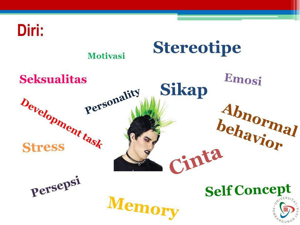 Diri: Sikap Cinta Personality Emosi Persepsi Motivasi Stress Memory Stereotipe Abnormal behavior Development task Seksualitas Self Concept
