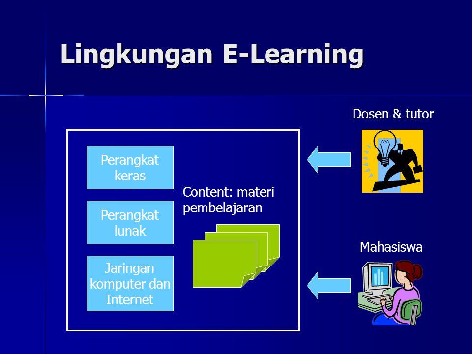 Lingkungan E-Learning Perangkat keras Perangkat lunak Jaringan komputer dan Internet Content: materi pembelajaran Dosen & tutor Mahasiswa