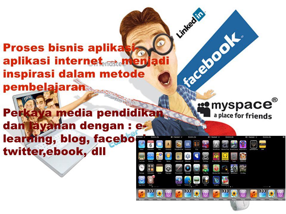 Proses bisnis aplikasi- aplikasi internet → menjadi inspirasi dalam metode pembelajaran Perkaya media pendidikan dan layanan dengan : e- learning, blog, facebook, twitter,ebook, dll