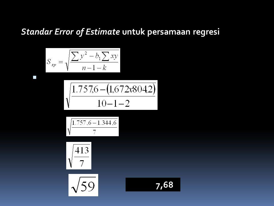  Standar Error of Estimate untuk persamaan regresi 7,68