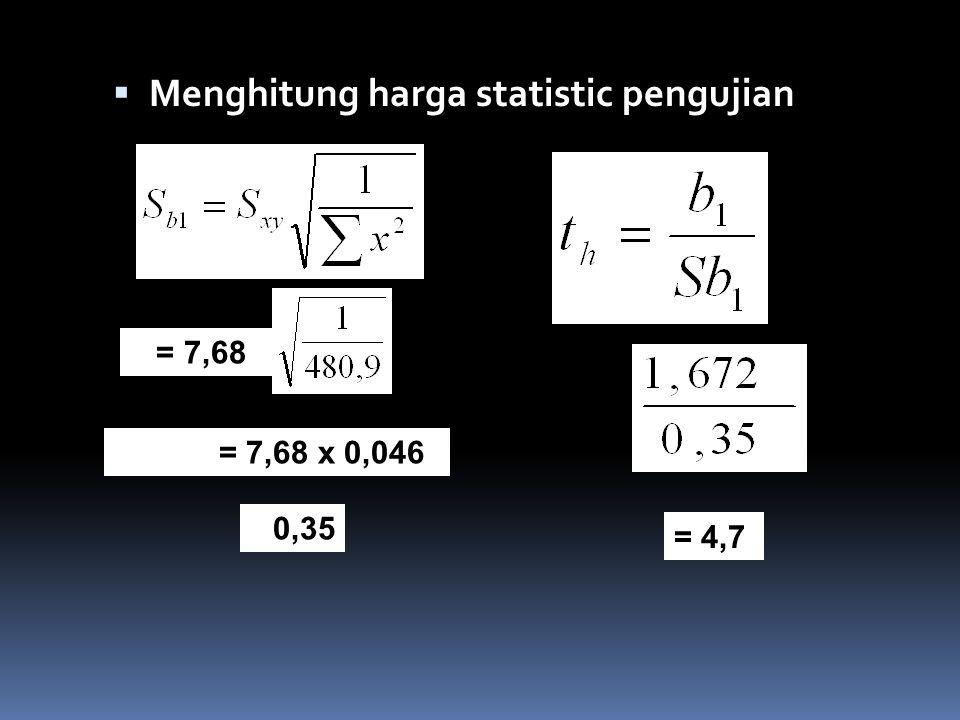  Menghitung harga statistic pengujian = 7,68 = 7,68 x 0,046 = 0,35 = 4,7