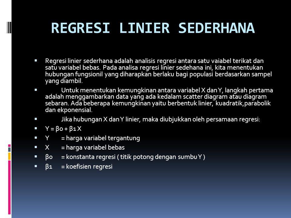 REGRESI LINIER SEDERHANA  Regresi linier sederhana adalah analisis regresi antara satu vaiabel terikat dan satu variabel bebas.
