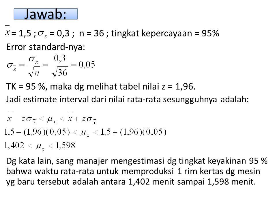 Jawab: = 1,5 ; = 0,3 ; n = 36 ; tingkat kepercayaan = 95% Error standard-nya: TK = 95 %, maka dg melihat tabel nilai z = 1,96. Jadi estimate interval