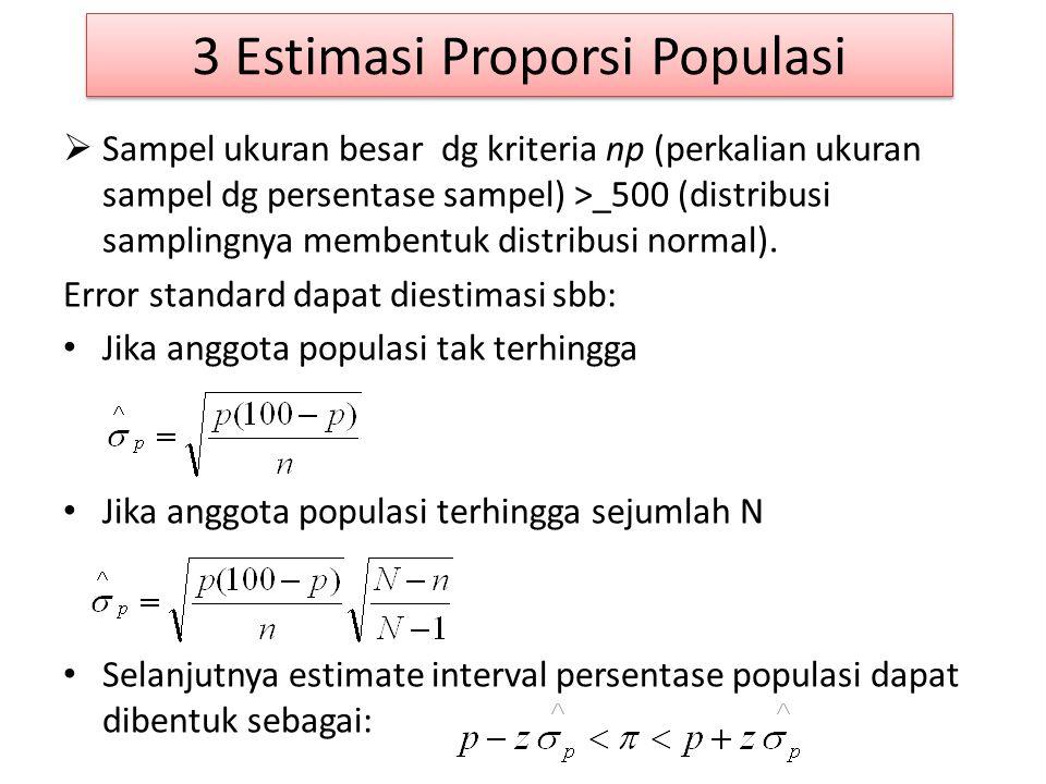 3 Estimasi Proporsi Populasi  Sampel ukuran besar dg kriteria np (perkalian ukuran sampel dg persentase sampel) >_500 (distribusi samplingnya membentuk distribusi normal).