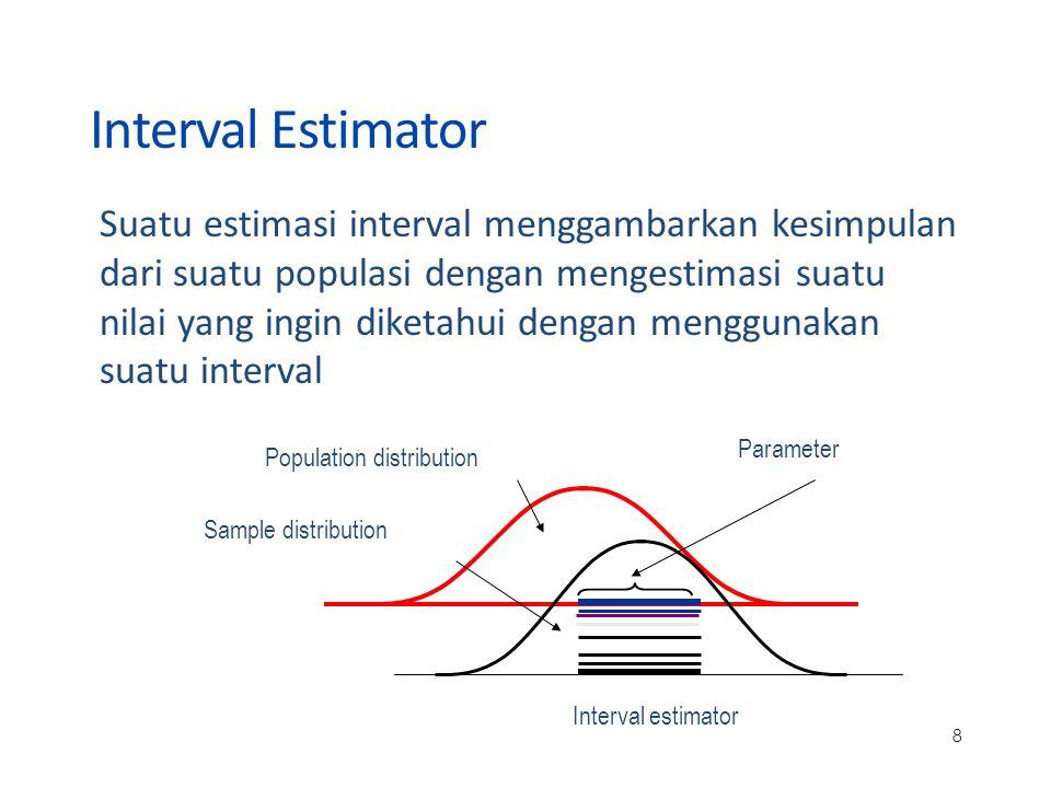 8 Suatu estimasi interval menggambarkan kesimpulan dari suatu populasi dengan mengestimasi suatu nilai yang ingin diketahui dengan menggunakan suatu interval Interval estimator Population distribution Sample distribution Parameter Interval Estimator
