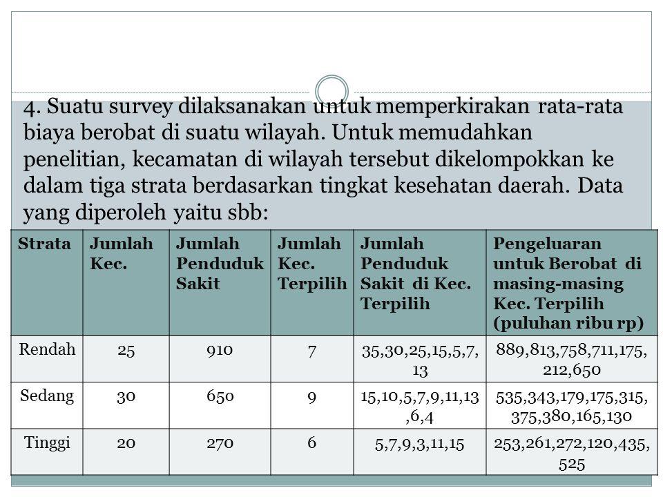 4. Suatu survey dilaksanakan untuk memperkirakan rata-rata biaya berobat di suatu wilayah. Untuk memudahkan penelitian, kecamatan di wilayah tersebut