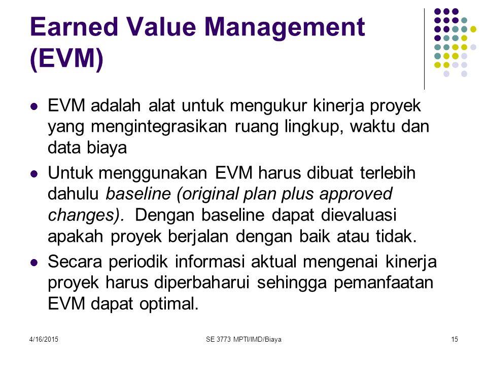 4/16/2015SE 3773 MPTI/IMD/Biaya15 Earned Value Management (EVM) EVM adalah alat untuk mengukur kinerja proyek yang mengintegrasikan ruang lingkup, wak