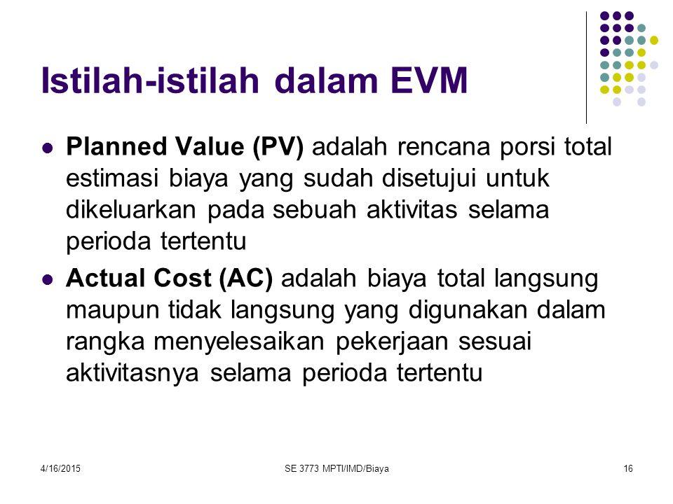 4/16/2015SE 3773 MPTI/IMD/Biaya16 Istilah-istilah dalam EVM Planned Value (PV) adalah rencana porsi total estimasi biaya yang sudah disetujui untuk di
