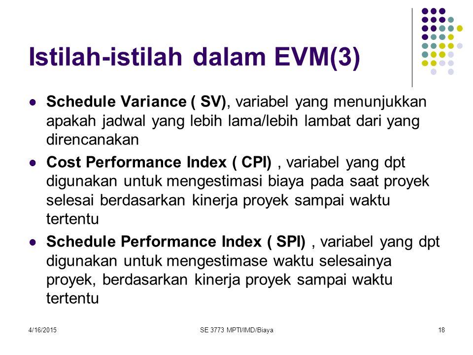 Istilah-istilah dalam EVM(3) Schedule Variance ( SV), variabel yang menunjukkan apakah jadwal yang lebih lama/lebih lambat dari yang direncanakan Cost