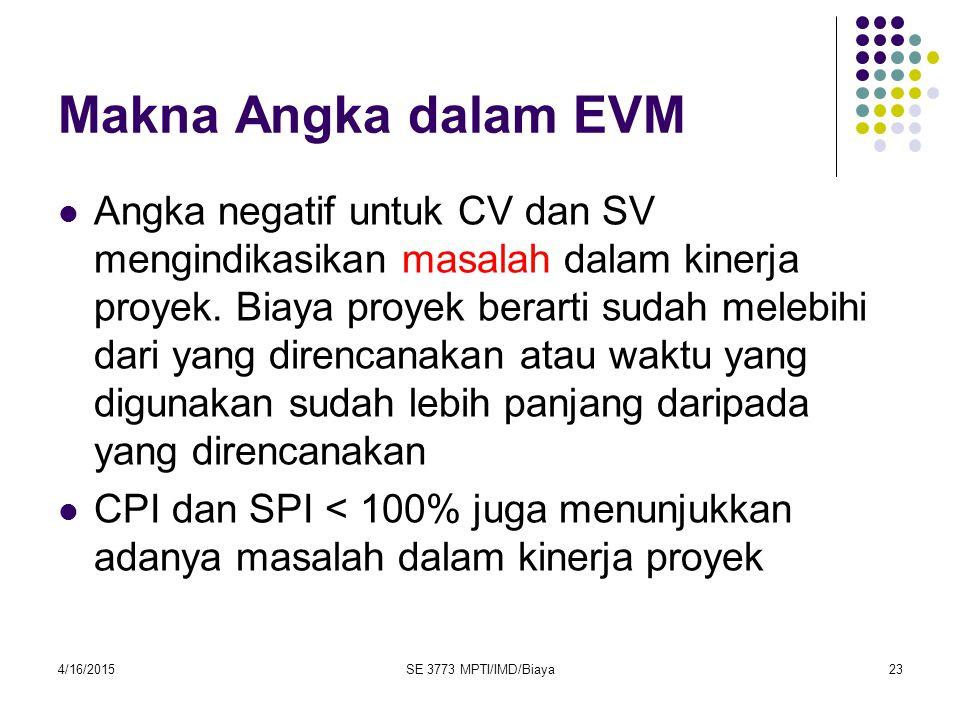 4/16/2015SE 3773 MPTI/IMD/Biaya23 Makna Angka dalam EVM Angka negatif untuk CV dan SV mengindikasikan masalah dalam kinerja proyek. Biaya proyek berar