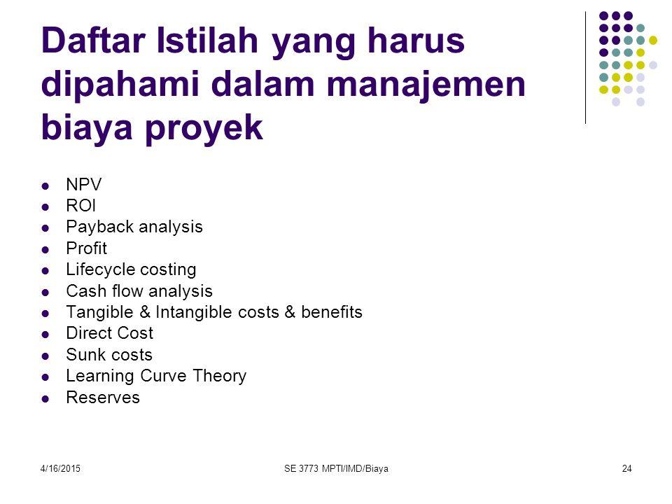 4/16/2015SE 3773 MPTI/IMD/Biaya24 Daftar Istilah yang harus dipahami dalam manajemen biaya proyek NPV ROI Payback analysis Profit Lifecycle costing Ca