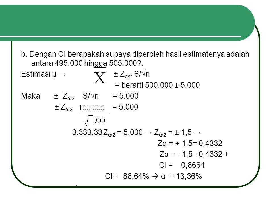 b. Dengan CI berapakah supaya diperoleh hasil estimatenya adalah antara 495.000 hingga 505.000?. Estimasi μ → ± Z α/2 S/√n = berarti 500.000 ± 5.000 M
