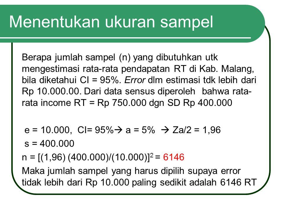 Menentukan ukuran sampel Berapa jumlah sampel (n) mahasiswa yang harus dipilih bila diketahui standard deviasi dari hasil ujian mahasiswa = 20 dan probabilitas dari error sebesar 5 atau lebih adalah sebesar 0,0456.